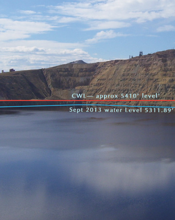Berkeley pit water levels